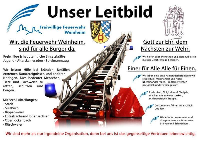 Das Leitbild der Feuerwehr Weinheim